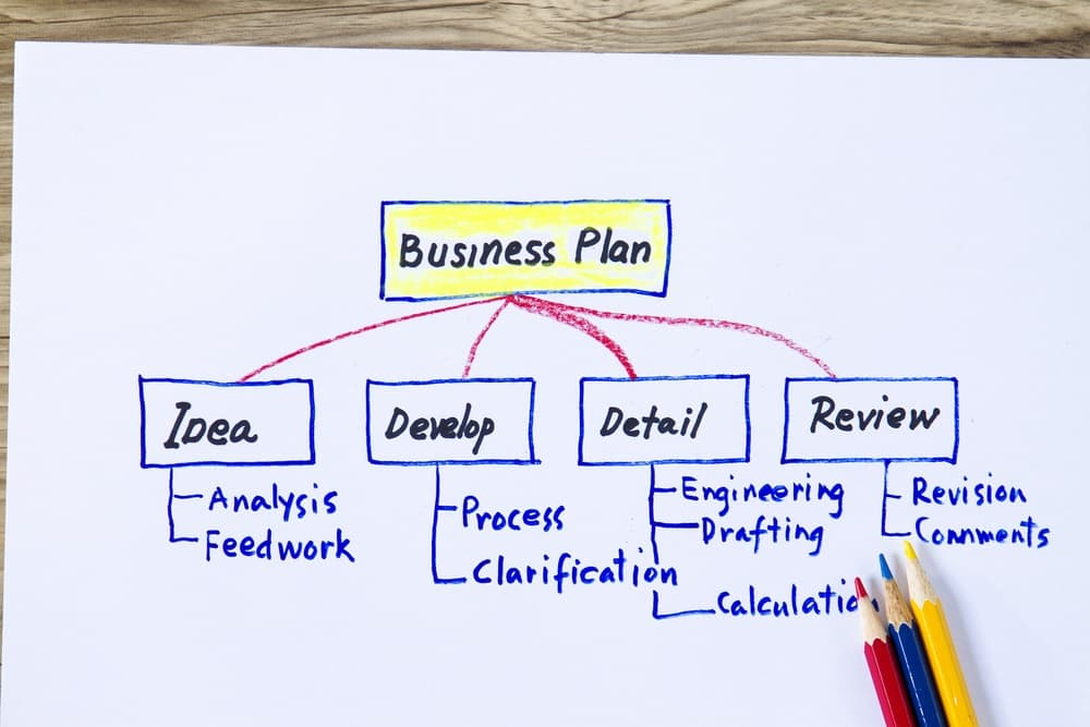 e-commerce-website-development-flow