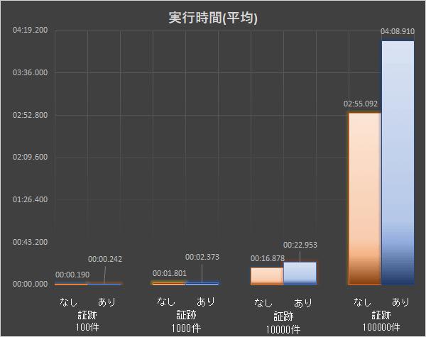 グラフ_201612_2-1.png