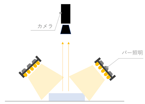 設置例_バー照明