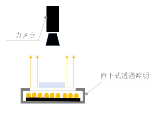 設置例_フラット照明