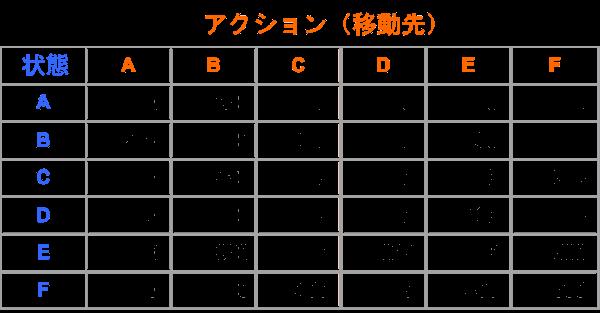 12_9_