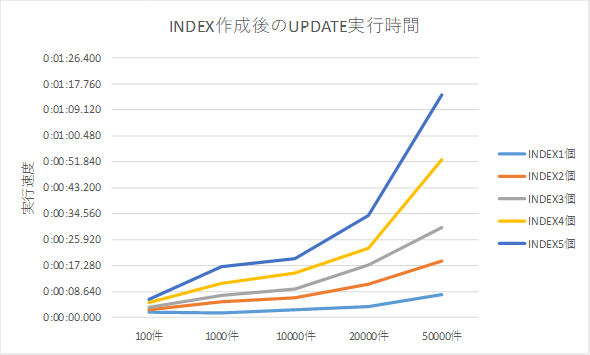 Graph_02_UPDATE.png