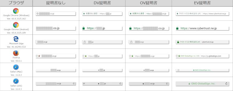 SSL_type03