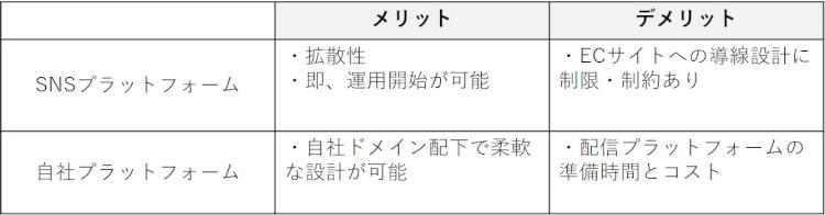 livecommerce-hikaku