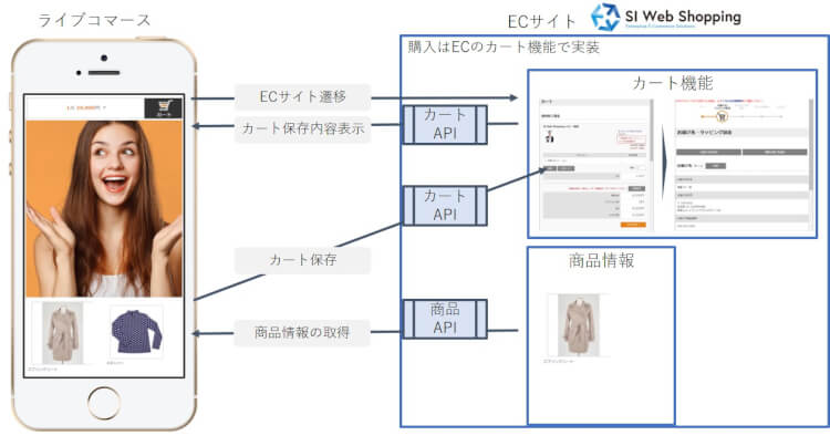 livecommerce-outline