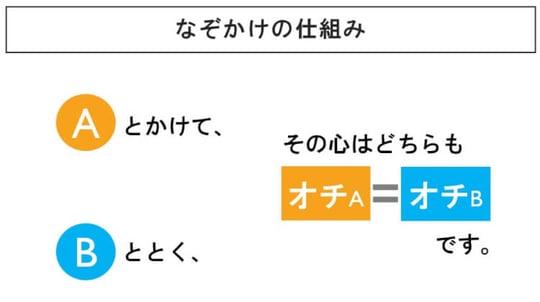 nazo_shikumi