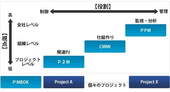 pmcap02-1.jpg