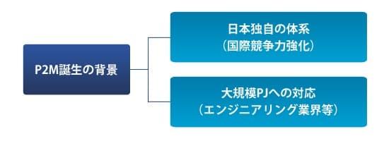pmcap02.jpg