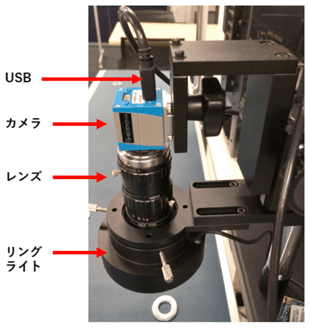 points-and-equipment-for-automating-visual-inspection-1