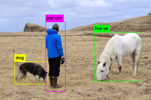 Object-detection