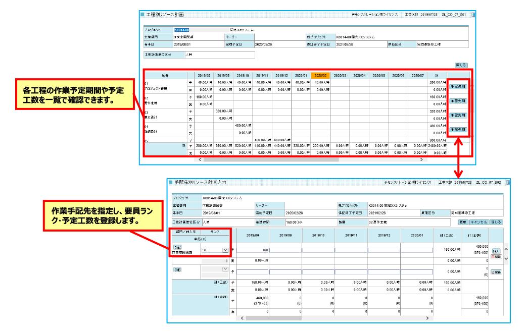 工程別リソース計画(上)、工程別リソース計画入力(下)