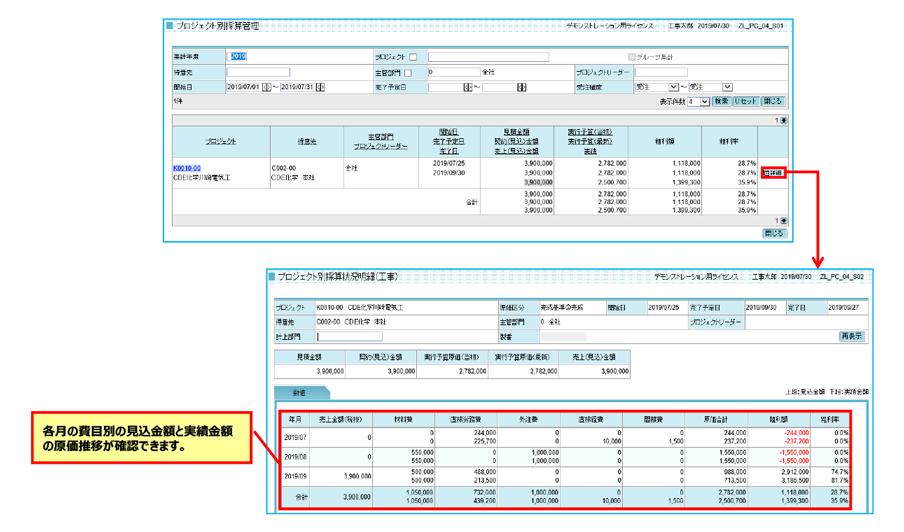 プロジェクト別採算管理(上)、プロジェクト別採算状況明細(工事)(下)