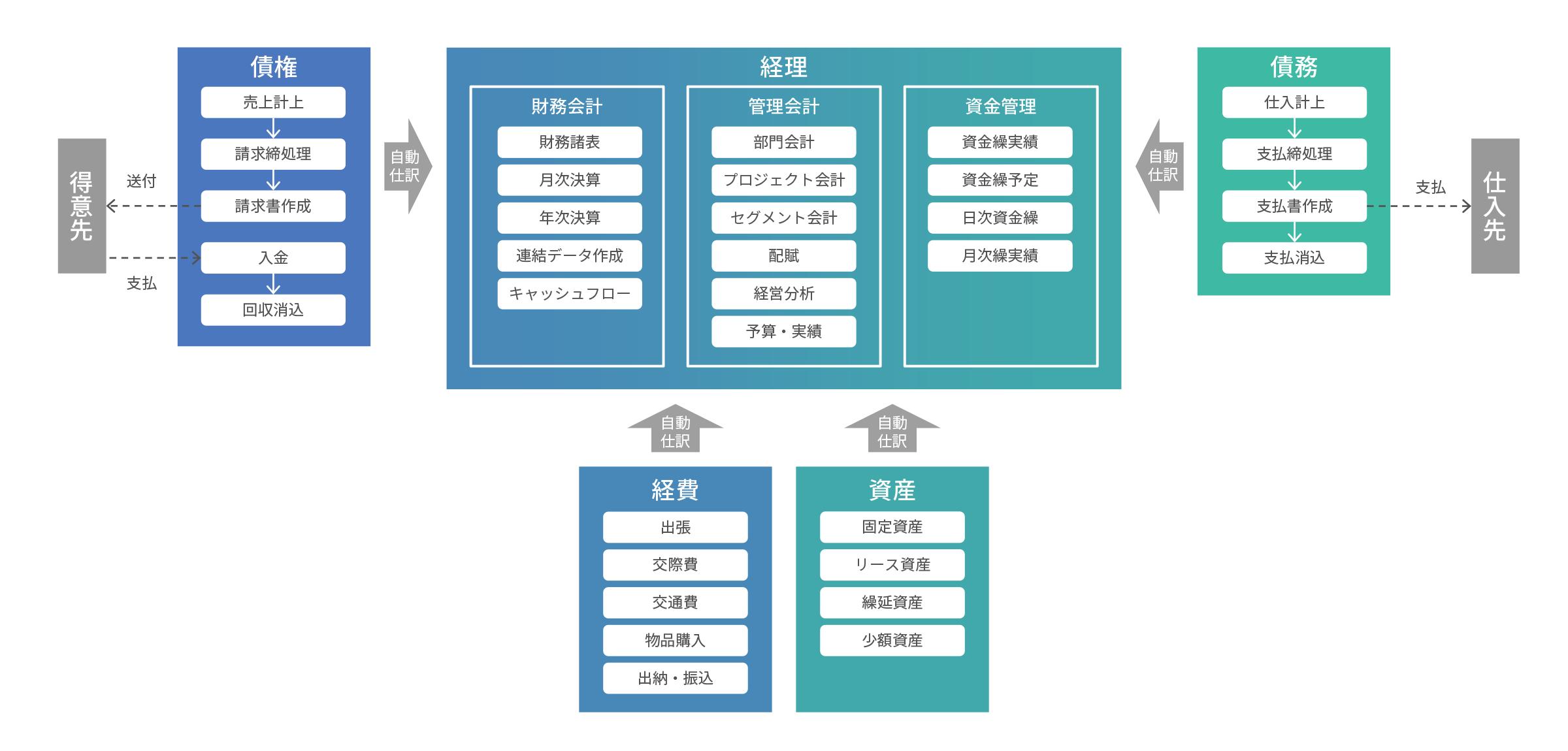 accounting_illustration