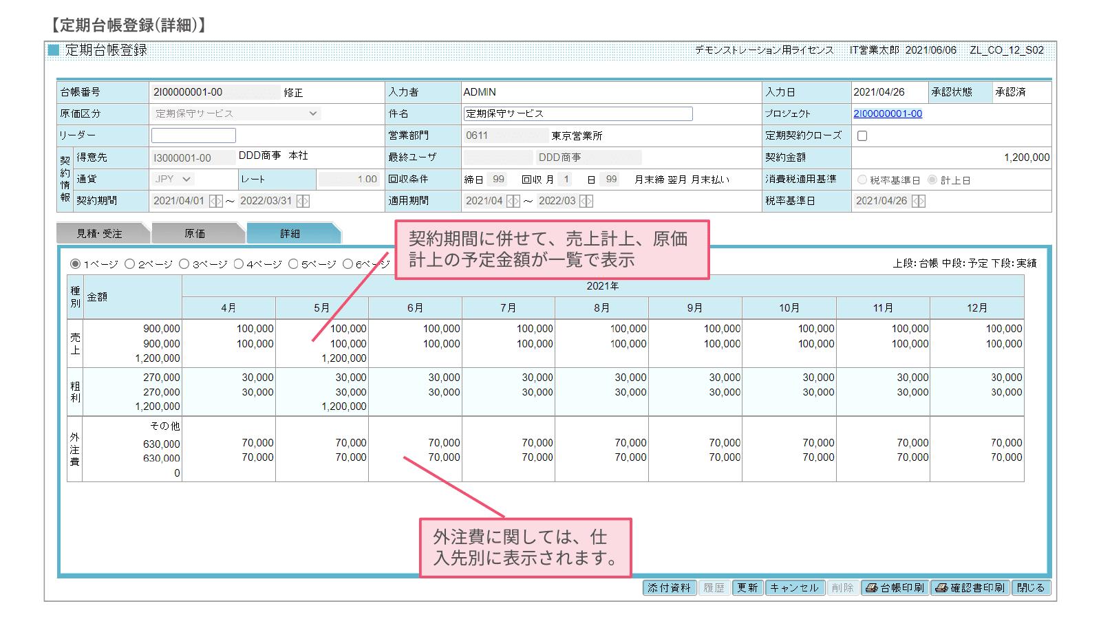 cloud-model-10
