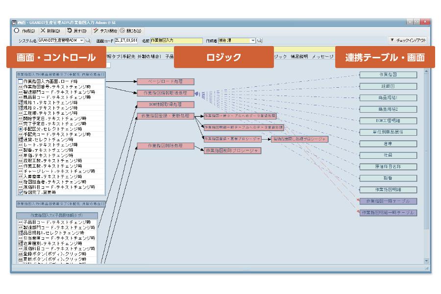 モジュール関連図の自動作図