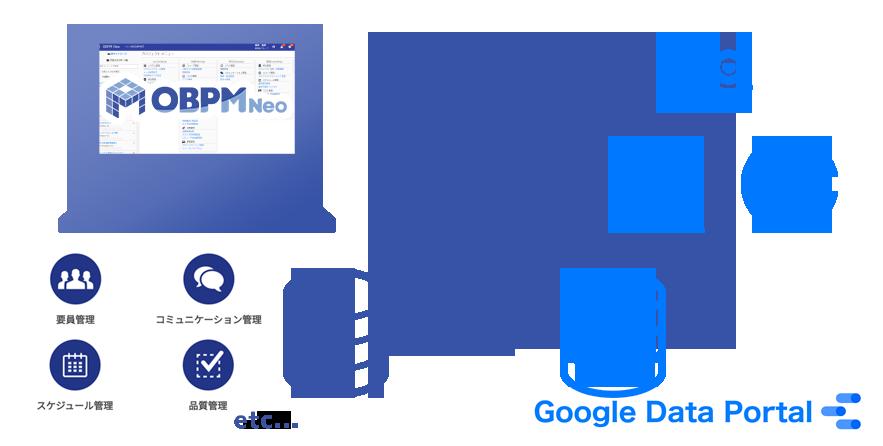 4.プロジェクトデータの蓄積と分析