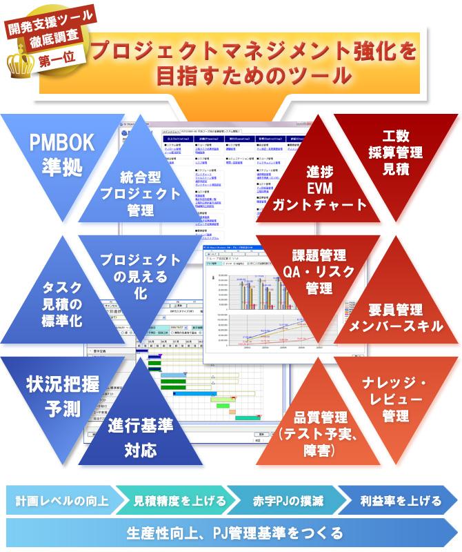 system01