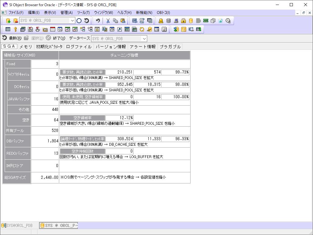 各種DBA情報の管理