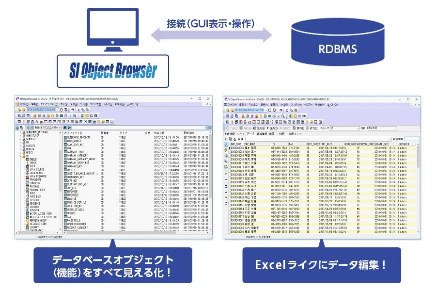 データベースの中身をGUI表示、データ操作やSQL発行、ストアドプログラムのデバッグなど開発者を支援