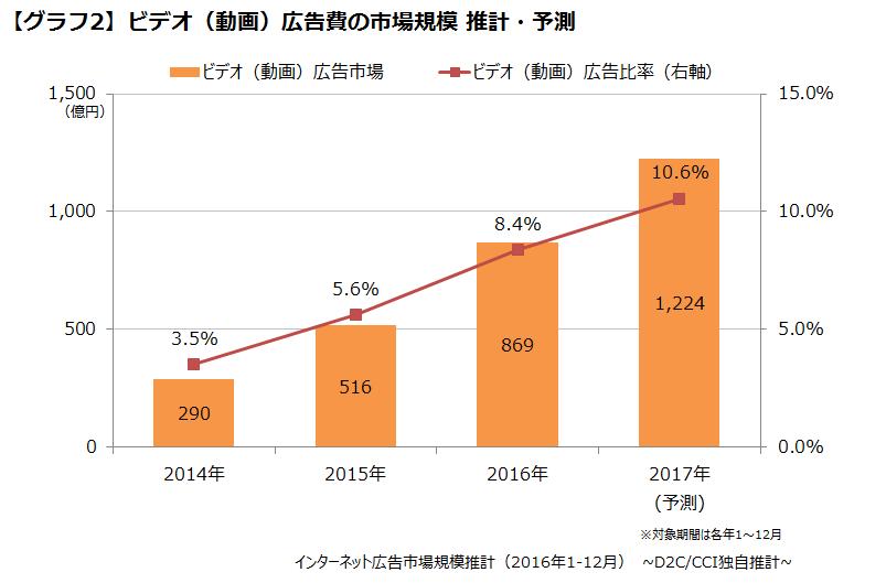 Graph_02.png
