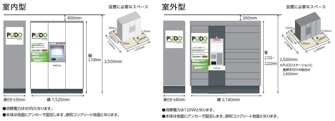 PUDOステーション仕様