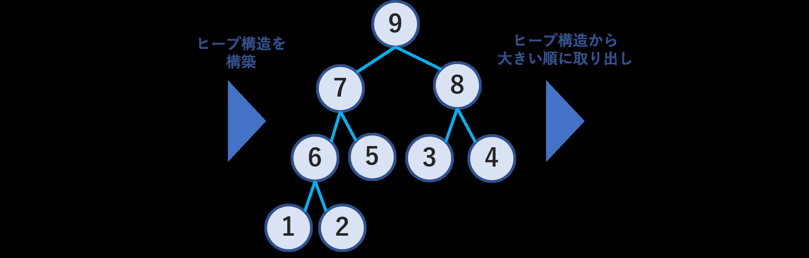 heap_image01
