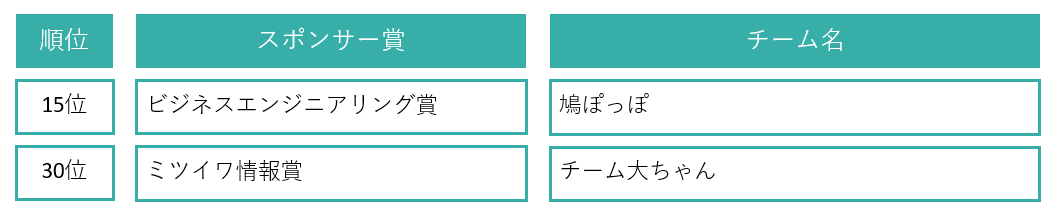 03_School_sponsor_prize