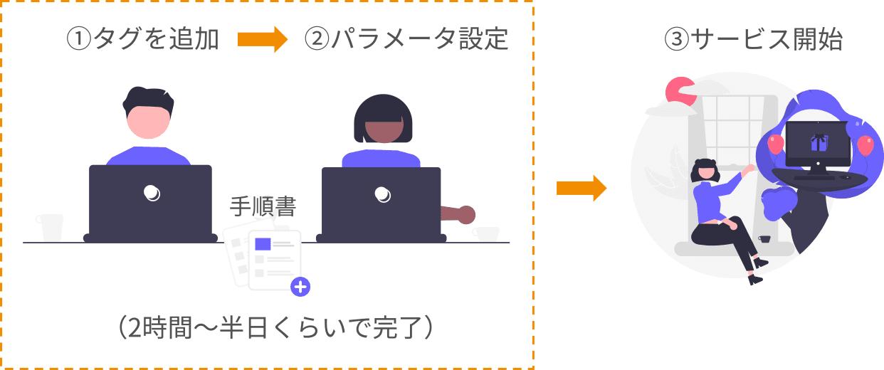 implementation_02