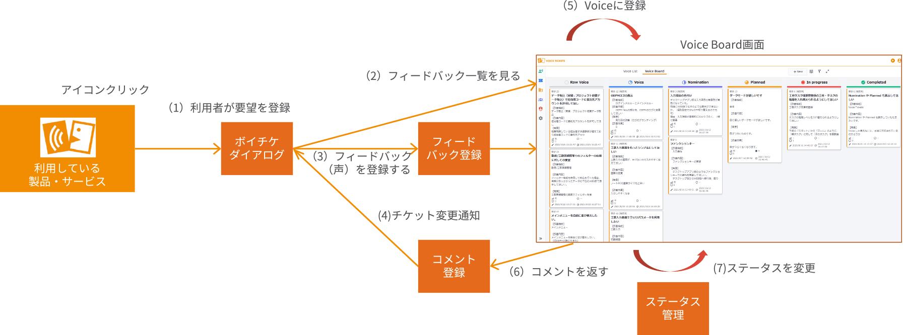 implementation_03