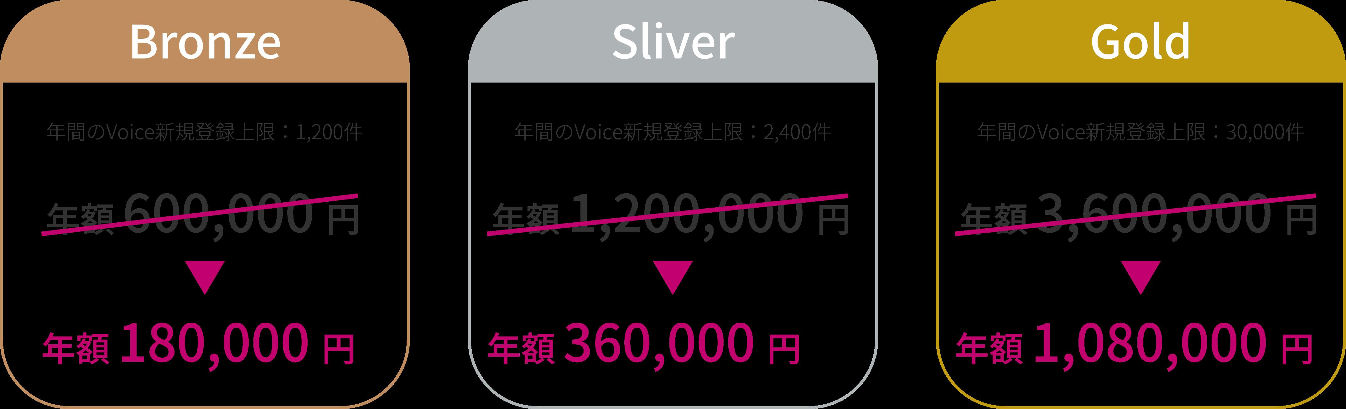 campaign_price
