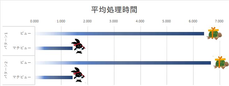 マテビュー比較グラフ2.png