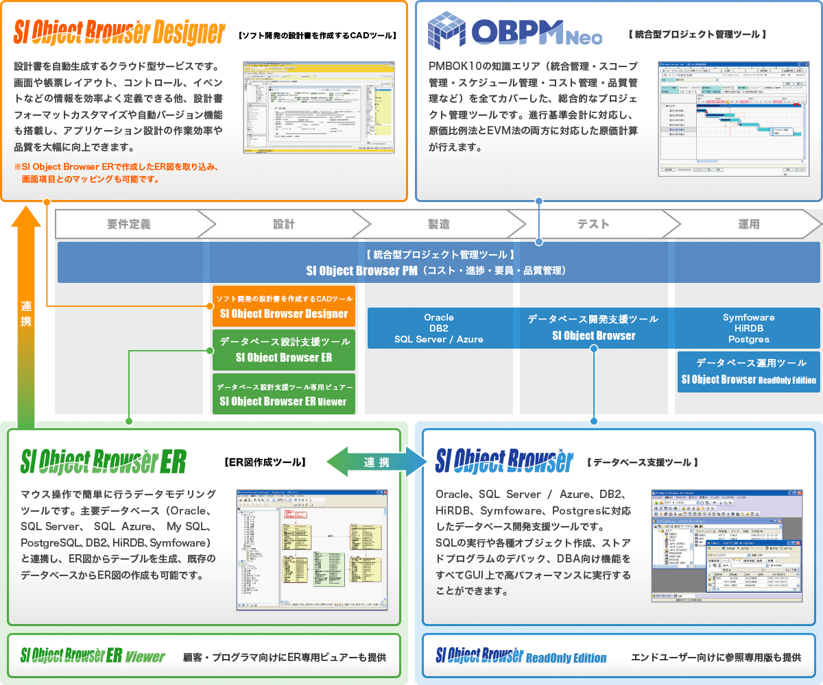 SI Object Browser シリーズ