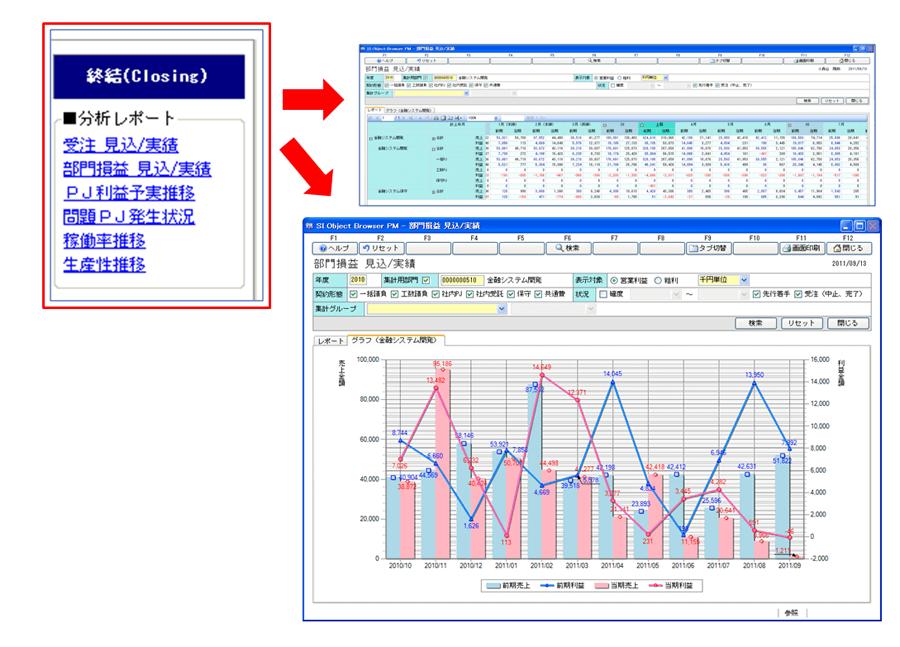 分析レポート画面