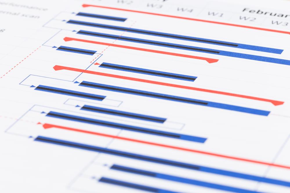 ガントチャートとは?WBSとの違いやメリット・デメリットを解説